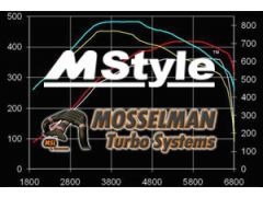 MStyle Tuning package for 120d 177bhp